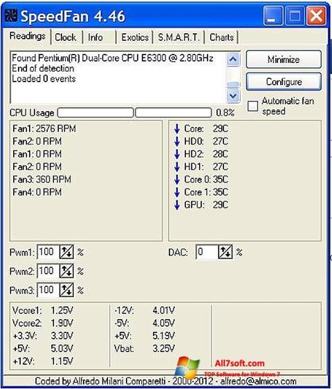 Снимак заслона SpeedFan Windows 7